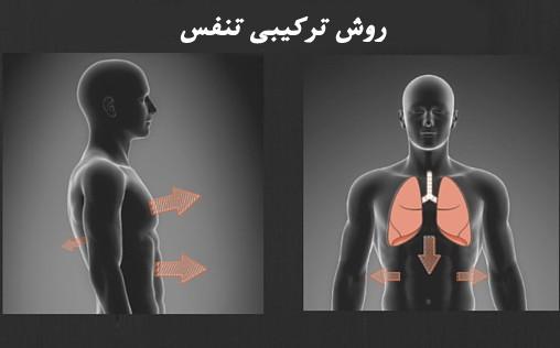 تنفس ترکیبی